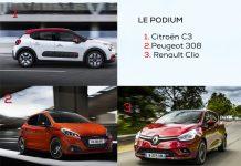 TPE-PME Podium véhicules de société