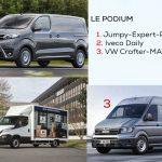 TPE-PME Podium véhicules utilitaires