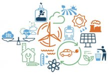 Programmation pluriannuelle de l'énergie et la stratégie nationale bas carbone.