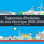 ADEME étude mix electrique