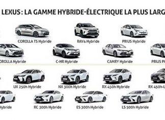 Toyota-Lexus : la gamme hybride-électrique la plus large du monde