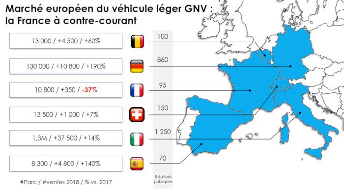 VL GNV europe