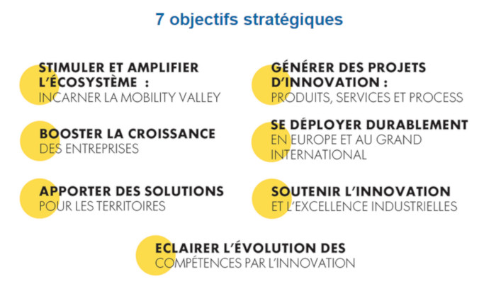 7 objectifs strategiques mobility valley