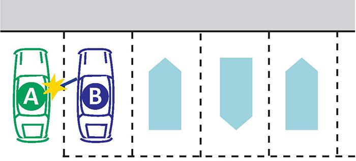 En ouvrant violemment sa portière avant gauche, le conducteur B endommage la porte avant droite de la voiture A.