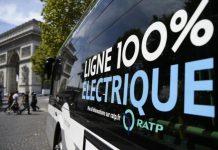 RATP Plan Bus 2025