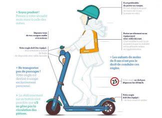 projet de décret EDP motorisés