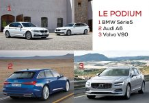 Segment haut de gamme H1 - Podium - BMW Série 5, Audi A6 et Volvo V90