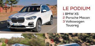 Segment haut de gamme grands SUV - Podium : BMW X5, Porsche Macan, Volkswagen Touareg