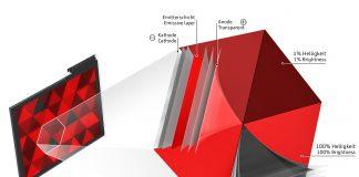 Audi digital OLED Technology