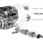 Volkswagen Twindosing - double SCR injection
