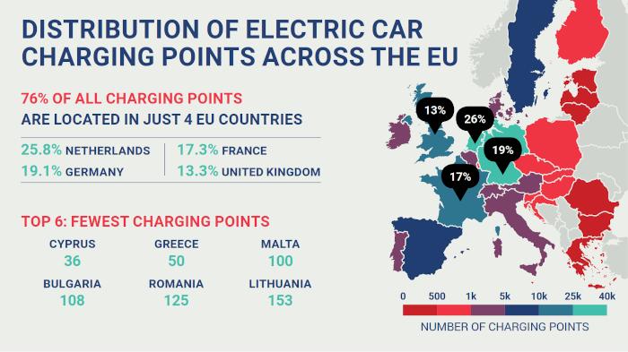 Rapport ACEA - distribution des points de recharge dans l'UE en 2018