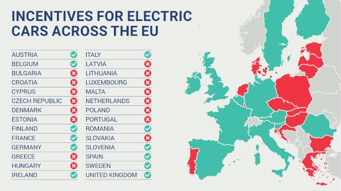 Rapport ACEA - dispositifs incitatifs en faveur des motorisation dans l'UE en 2018