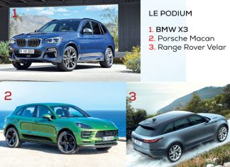 Grands SUV podium