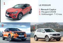 podium-segments-AB-SUV-citadins-polyvalents