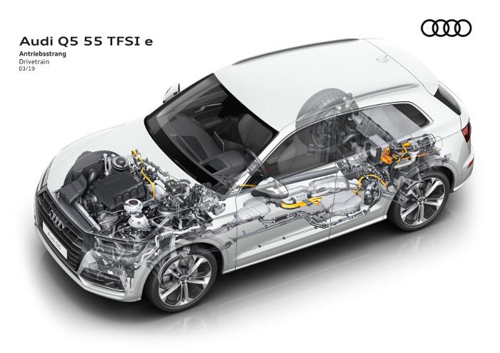Audi électrification