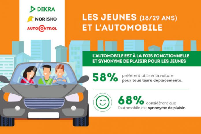 étude dekra jeunes conducteurs