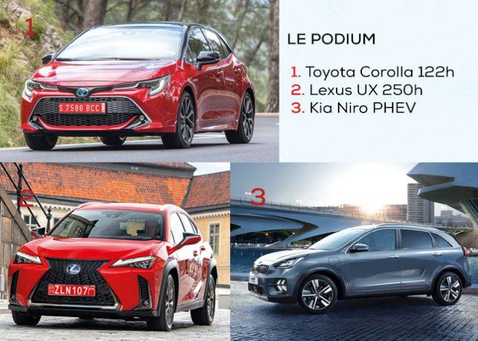 podium hybrides segment C