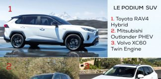 podium hybrides segment D SUV