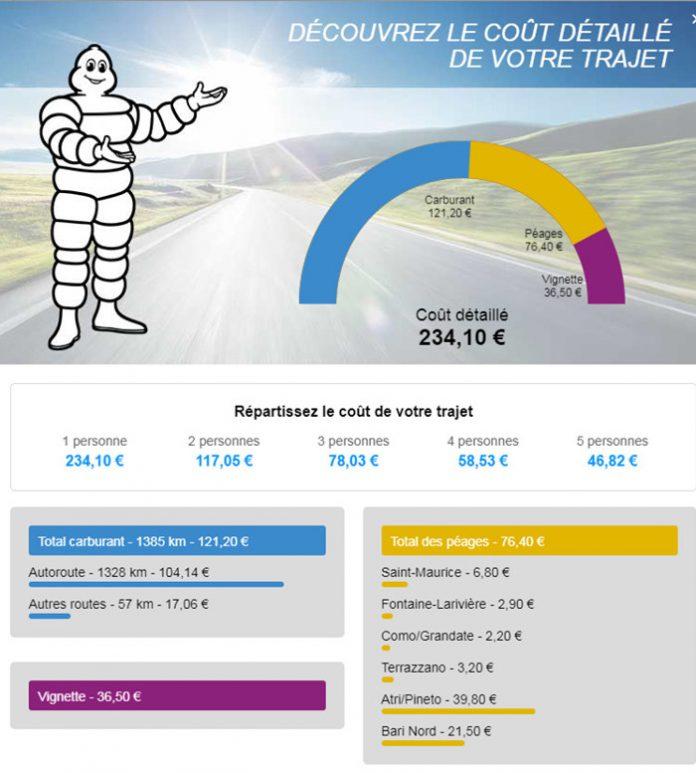 Via Michelin indemnités kilométriques