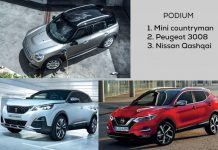 podium-suv-compacts