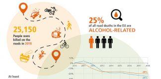 rapport etsc alcool au volant