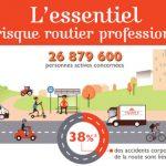 Essentiel risque routier professionnel