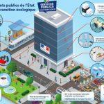 services publics ecoresponsables