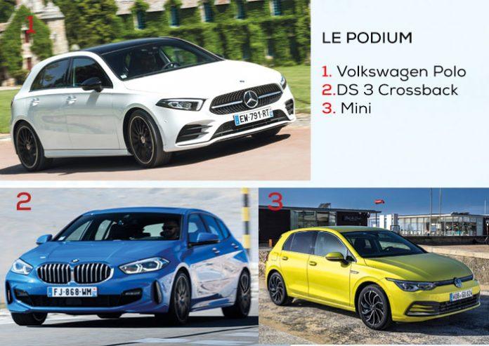 premium 2020 segment C berlines compactes