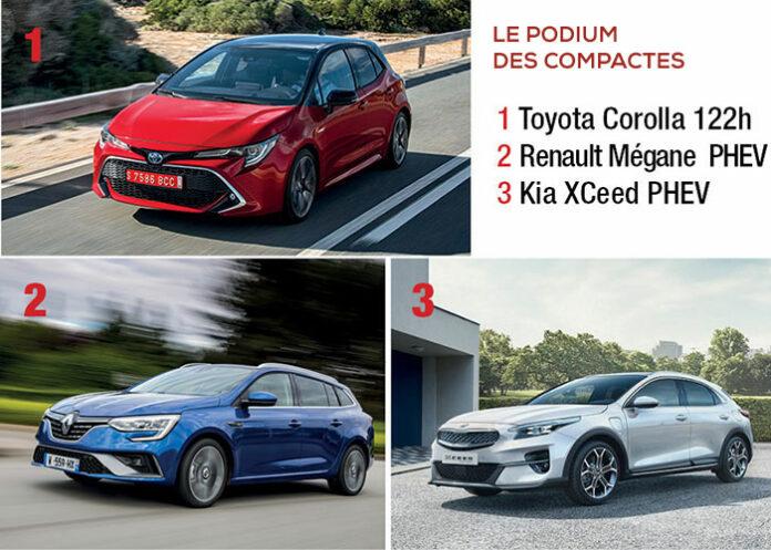 Podium véhicules hybrides segment C compactes 2020
