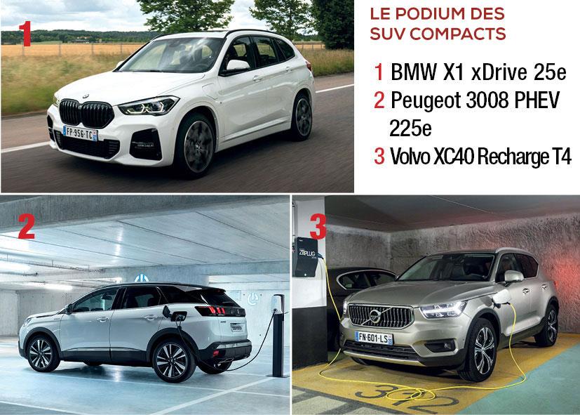 Podium véhicules hybrides segment C SUV compacts 2020