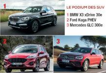 Podium véhicules hybrides segment D SUV 2020