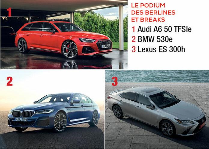 Podium véhicules hybrides segment e/h berlines et breaks 2020