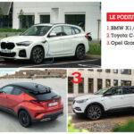 podium SUV compacts du segment C 2020