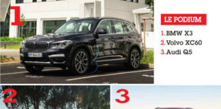 podium grands SUV 2020 segment E