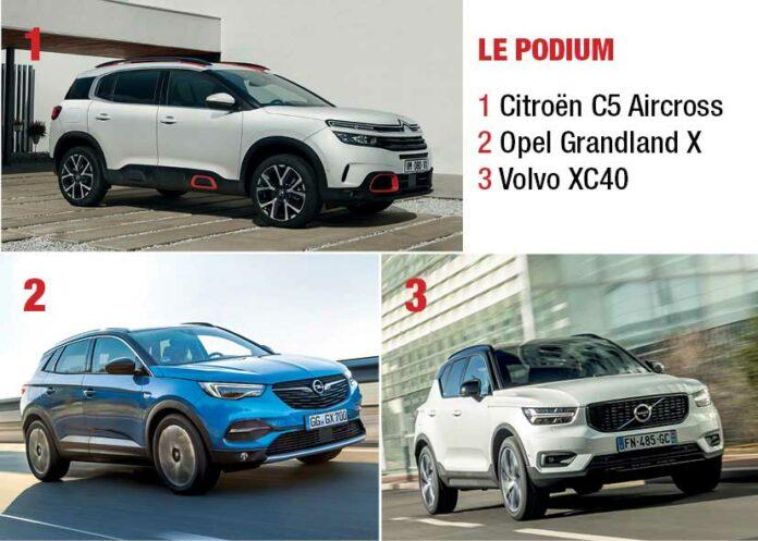 Podium SUV compacts essence