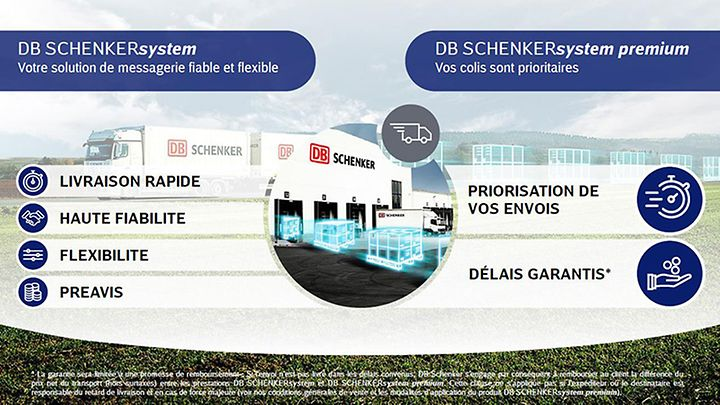 DB Schenker système d'information