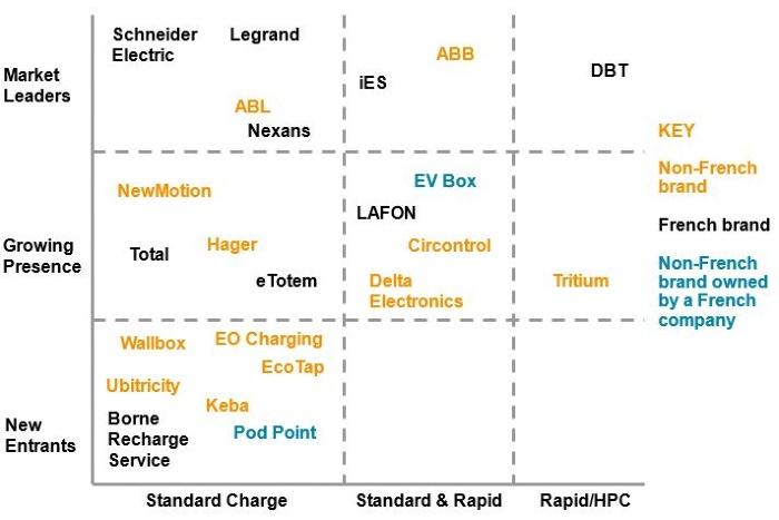 bornes recharge Delta-EE