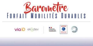 Baromètre forfait mobilités durables