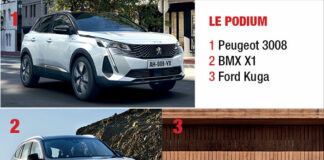 podium segment C SUV compacts diesel essence jusqu'à 130 g de CO2