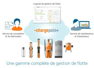 ChargePoint solutions recharge