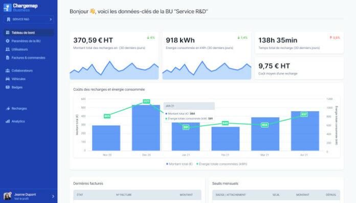 Interface Chargemap Business Dashboard