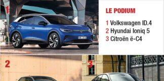 VP électriques 2021 - Podium segment C - Berlines et SUV compacts et familiaux