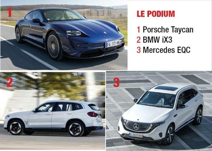 VP électriques 2021 - Podium segments D-E - Berlines et SUV routiers et haut de gamme